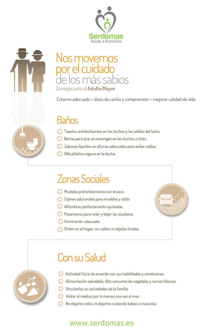 Infografia AdultoMayor