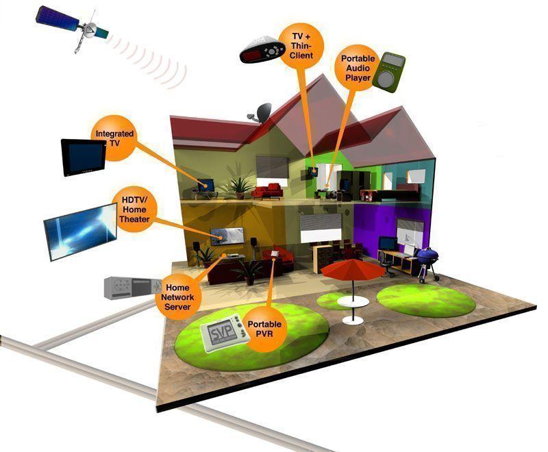 Domotica: Una vida más cómoda en el hogar